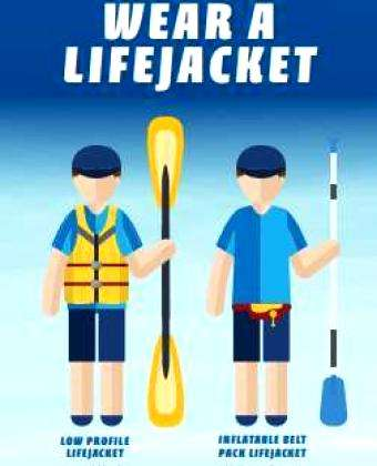 ACA: Paddlesports Safety Infographics