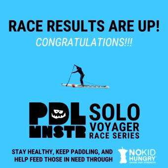 Distressed Mullet: Paddle Monster Solo Voyager Virtual Paddle Race Series: Race #1 — Race Results