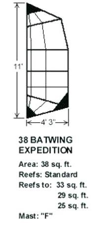 balogh 38 Batwing Expedition