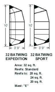 balogh 32 Batwing Expedition