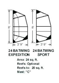 balogh 24 Batwing Expedition