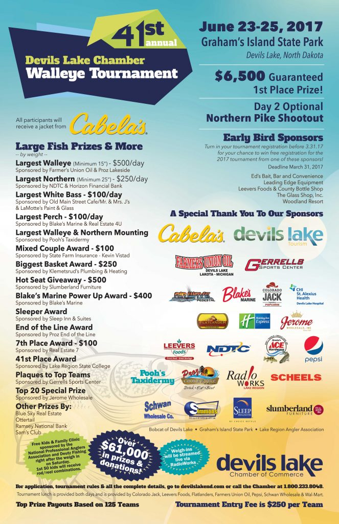 Devils Lake Walleye Tournament