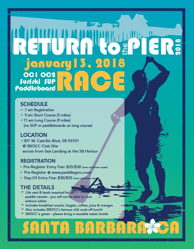 Return to Pier