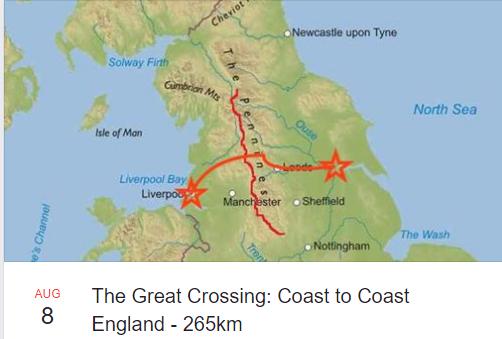 Coast to Coast England